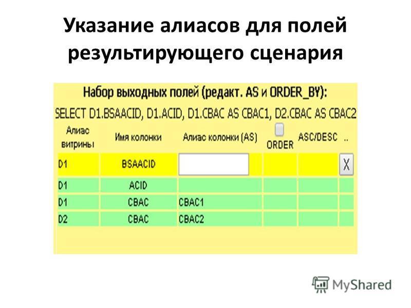 Указание алиасов для полей результирующего сценария