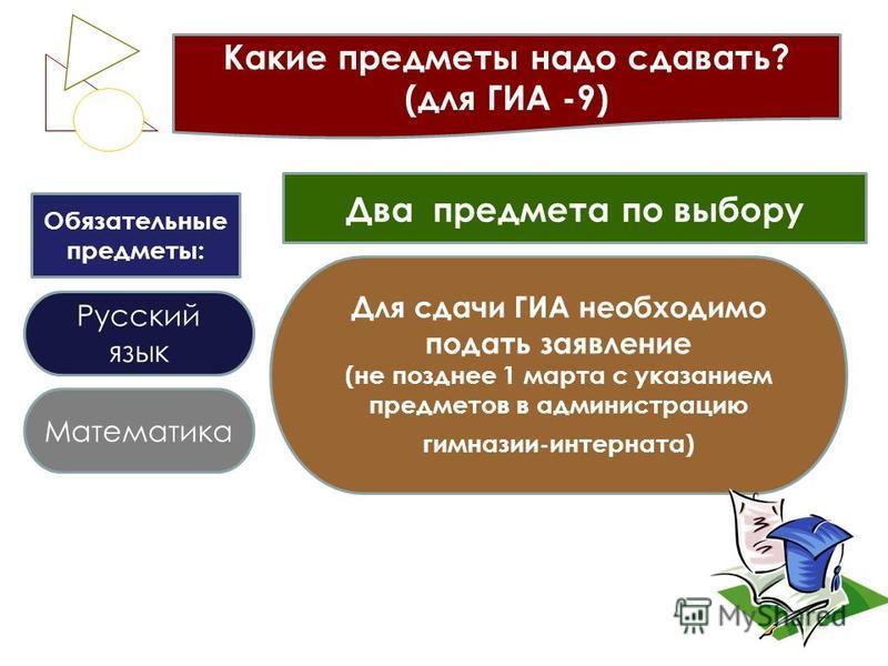 Какие предметы надо сдавать? (для ГИА -9) Обязательные предметы: Русский язык Математика Два предмета по выбору Для сдачи ГИА необходимо подать заявление (не позднее 1 марта с указанием предметов в администрацию гимназии-интерната)