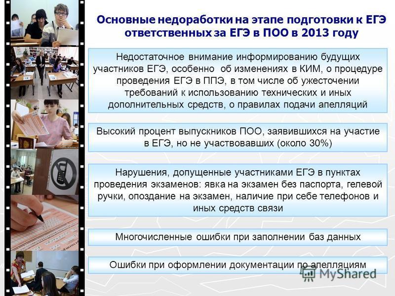 Основные недоработки на этапе подготовки к ЕГЭ ответственных за ЕГЭ в ПОО в 2013 году Недостаточное внимание информированию будущих участников ЕГЭ, особенно об изменениях в КИМ, о процедуре проведения ЕГЭ в ППЭ, в том числе об ужесточении требований