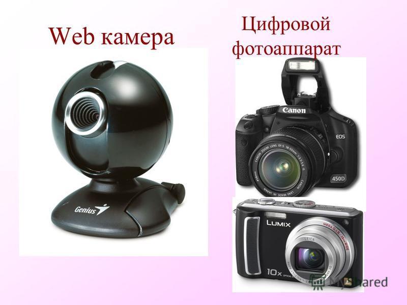 Web камера Цифровой фотоаппарат