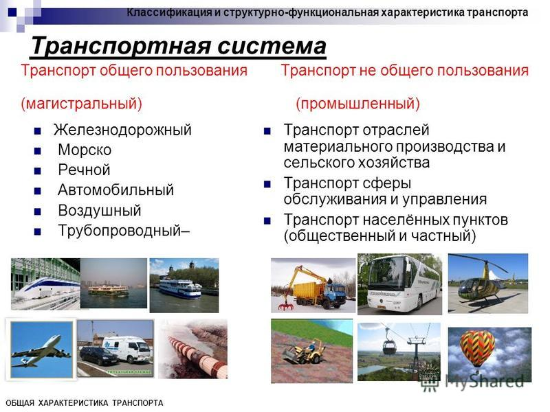 Транспортная система Транспорт общего пользования Транспорт не общего пользования (магистральный) (промышленный) Железнодорожный Морско Речной Автомобильный Воздушный Трубопроводный– Транспорт отраслей материального производства и сельского хозяйства
