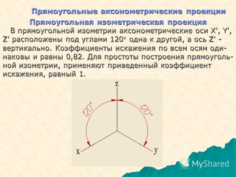 Прямоугольные аксонометриические проекции Прямоугольная изометрическая проекция В прямоугольной изометрии аксонометриические оси X', Y', Z' расположены под углами 120 одна к другой, а ось Z' - В прямоугольной изометрии аксонометриические оси X', Y',