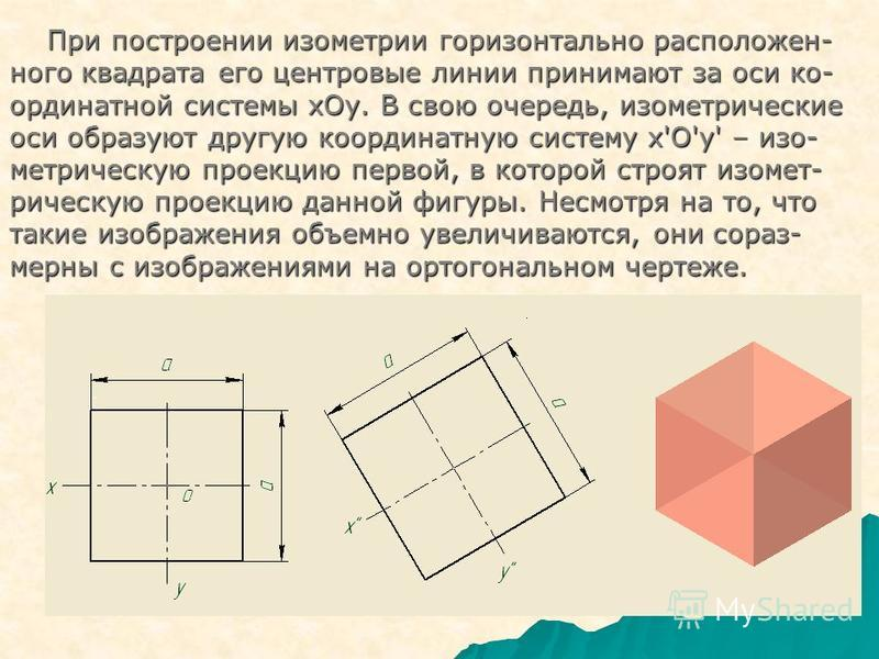 При построении изометрии горизонтально расположен- При построении изометрии горизонтально расположенного квадрата его центровые линии принимают за оси координатной системы хочу. В свою очередь, изометрические оси образуют другую координатную систему