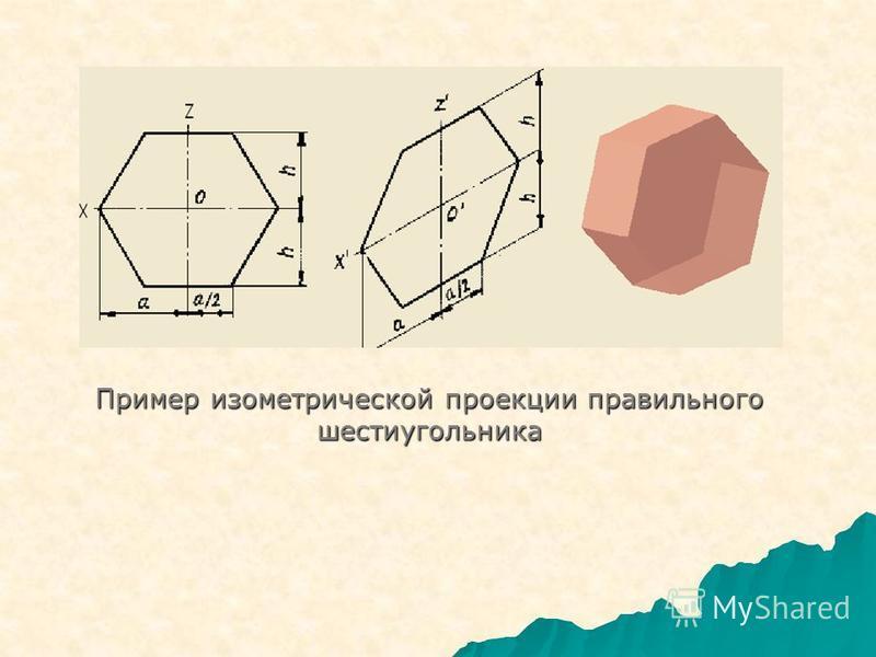 Пример изометрической проекции правильного шестиугольника