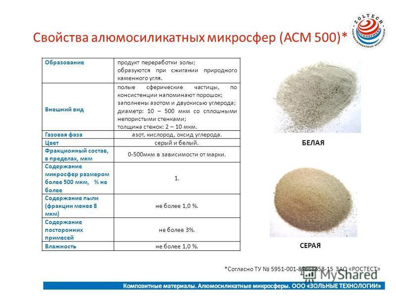 Свойства алюмосиликатных микросфер (АСМ 500)* Образованиепродукт переработки золы; образуются при сжигании природного каменного угля. Внешний вид полые сферические частицы, по консистенции напоминают порошок; заполнены азотом и двуокисью углерода; ди