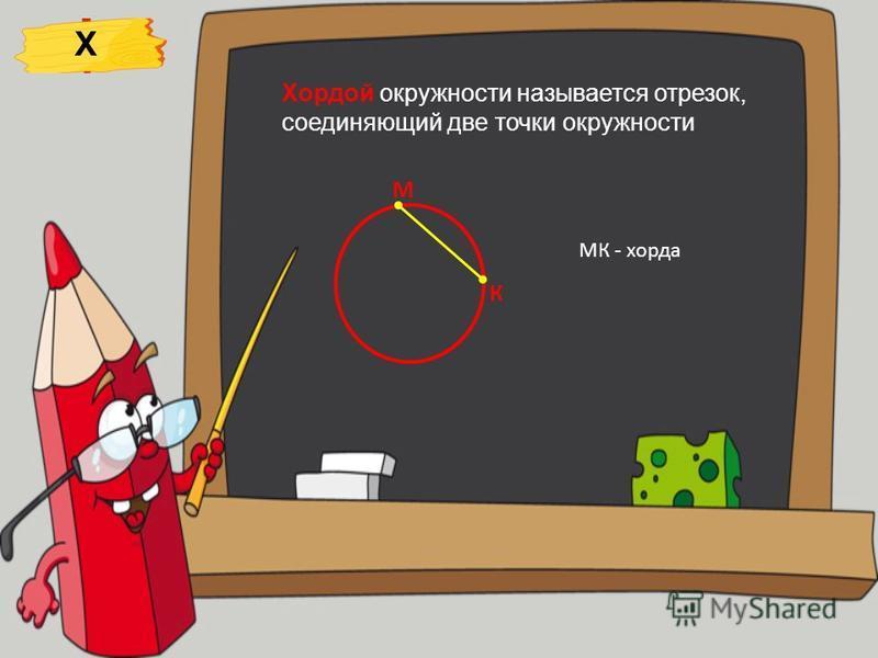 Хордой окружности называется отрезок, соединяющий две точки окружности М К МК - хорда Х