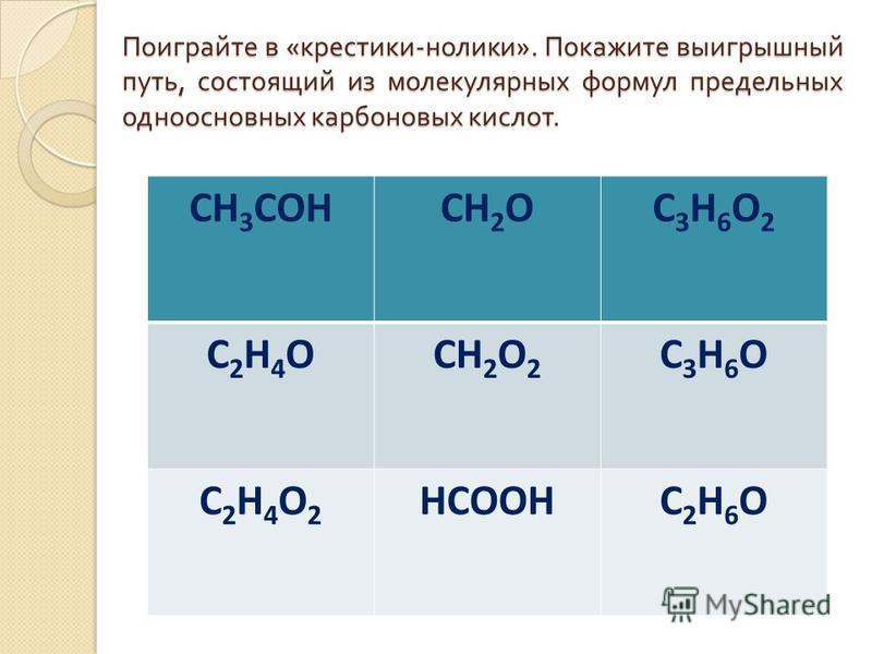 Поиграйте в « крестики - нолики ». Покажите выигрышный путь, состоящий из молекулярных формул предельных одноосновных карбоновых кислот. CH 3 COHCH 2 OC3H6O2C3H6O2 C2H4OC2H4OCH 2 O 2 C3H6OC3H6O C2H4O2C2H4O2 HCOOHC2H6OC2H6O