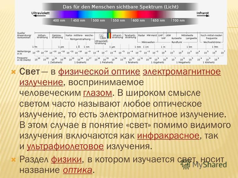 Свет в физической оптике электромагнитное излучение, воспринимаемое человеческим глазом. В широком смысле светом часто называют любое оптическое излучение, то есть электромагнитное излучение. В этом случае в понятие «свет» помимо видимого излучения в