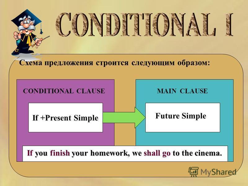 Схема предложения строится следующим образом: CONDITIONAL CLAUSEMAIN CLAUSE If +Present Simple Future Simple If you finish your homework, we shall go to the cinema.