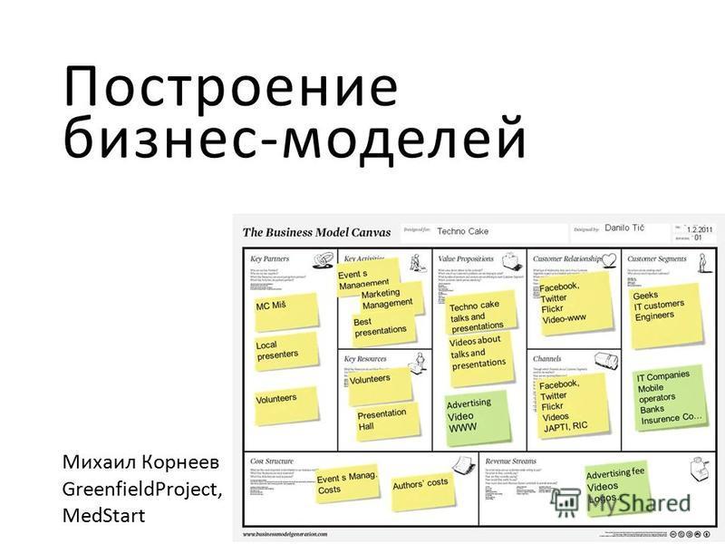 Построение бизнес-моделей Михаил Корнеев GreenfieldProject, MedStart