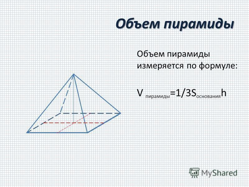 Объем пирамиды Объем пирамиды измеряется по формуле: V пирамиды =1/3S основания h