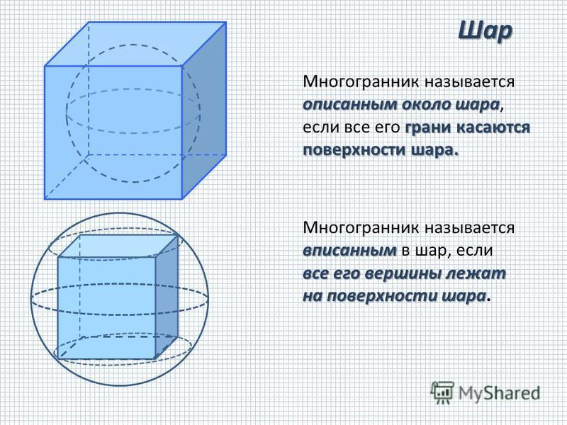Шар вписанным все его вершины лежат на поверхности шара Многогранник называется вписанным в шар, если все его вершины лежат на поверхности шара. описанным около шара грани касаются поверхности шара. Многогранник называется описанным около шара, если