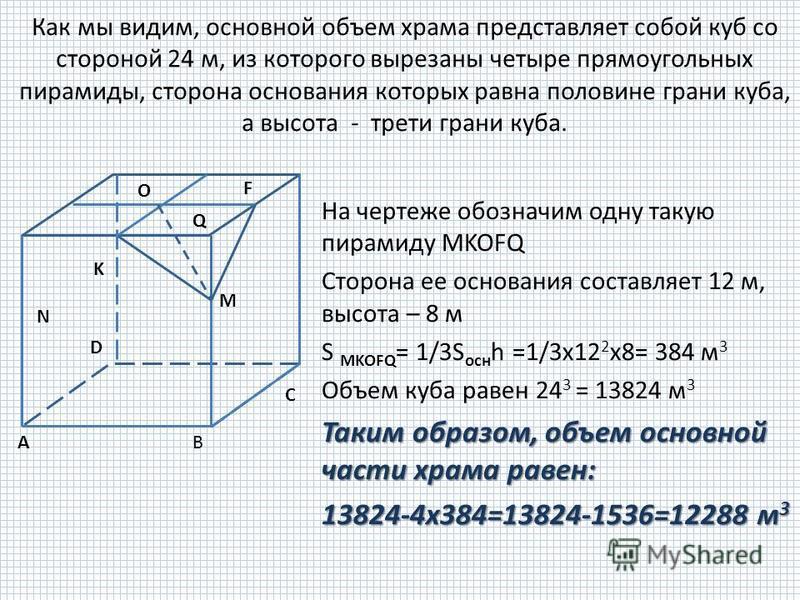 Как мы видим, основной объем храма представляет собой куб со стороной 24 м, из которого вырезаны четыре прямоугольных пирамиды, сторона основания которых равна половине грани куба, а высота - трети грани куба. На чертеже обозначим одну такую пирамиду