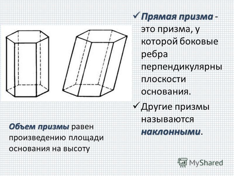 Прямая призма Прямая призма - это призма, у которой боковые ребра перпендикулярны плоскости основания. наклонными Другие призмы называются наклонными. Объем призмы Объем призмы равен произведению площади основания на высоту