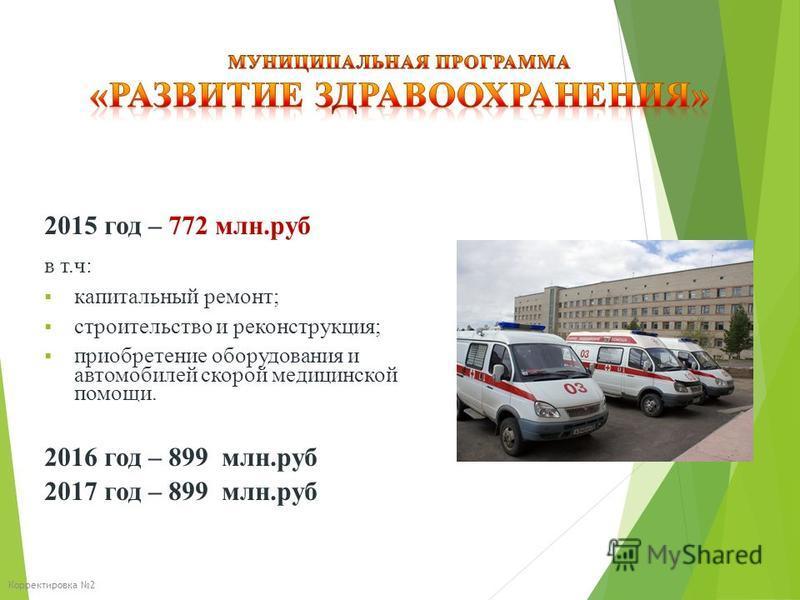2015 год – 772 млн.руб в т.ч: капитальный ремонт; строительство и реконструкция; приобретение оборудования и автомобилей скорой медицинской помощи. 2016 год – 899 млн.руб 2017 год – 899 млн.руб Корректировка 2