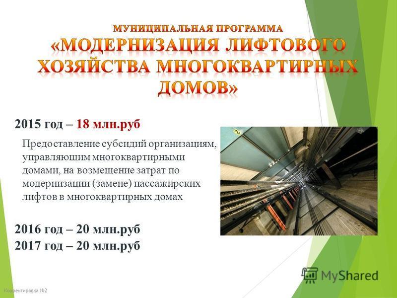 2015 год – 18 млн.руб Предоставление субсидий организациям, управляющим многоквартирными домами, на возмещение затрат по модернизации (замене) пассажирских лифтов в многоквартирных домах 2016 год – 20 млн.руб 2017 год – 20 млн.руб Корректировка 2