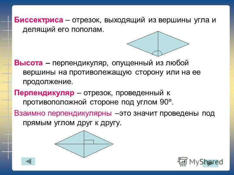 Ромб Ромб – параллелограмм, у которого все стороны равны.параллелограмм Свойства ромба: Диагонали ромба взаимно перпендикулярны и являются биссектрисами его углов.взаимно перпендикулярны биссектрисами А В АМ -высота С Д М