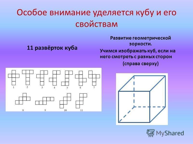Особое внимание уделяется кубу и его свойствам 11 развёрток куба Развитие геометрической зоркости. Учимся изображать куб, если на него смотреть с разных сторон (справа сверху)