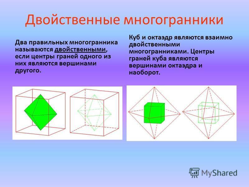 Двойственные многогранники Два правильных многогранника называются двойственными, если центры граней одного из них являются вершинами другого. Куб и октаэдр являются взаимно двойственными многогранниками. Центры граней куба являются вершинами октаэдр