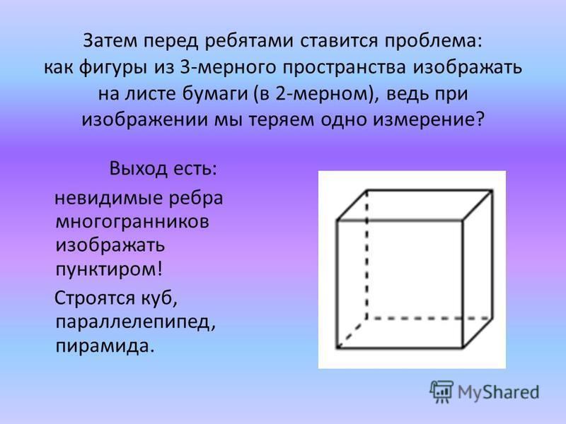 Затем перед ребятами ставится проблема: как фигуры из 3-мерного пространства изображать на листе бумаги (в 2-мерном), ведь при изображении мы теряем одно измерение? Выход есть: невидимые ребра многогранников изображать пунктиром! Строятся куб, паралл