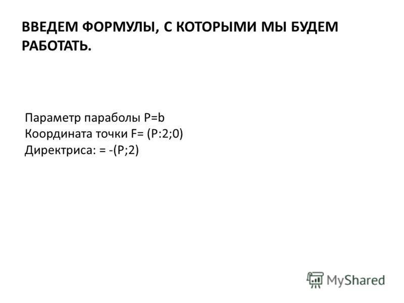 ВВЕДЕМ ФОРМУЛЫ, С КОТОРЫМИ МЫ БУДЕМ РАБОТАТЬ. Параметр параболы P=b Координата точки F= (P:2;0) Директриса: = -(P;2)