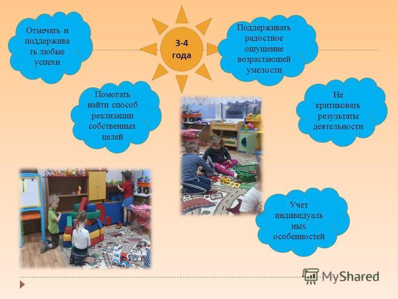 2-3 года Предоставление самостоятельности во всем, что не представляет опасности Приветствовать успехи детей Поддерживать интерес Побуждать к разнообразным действиям с предметами Все игрушки в доступном месте Эмоционально- положительное настроение