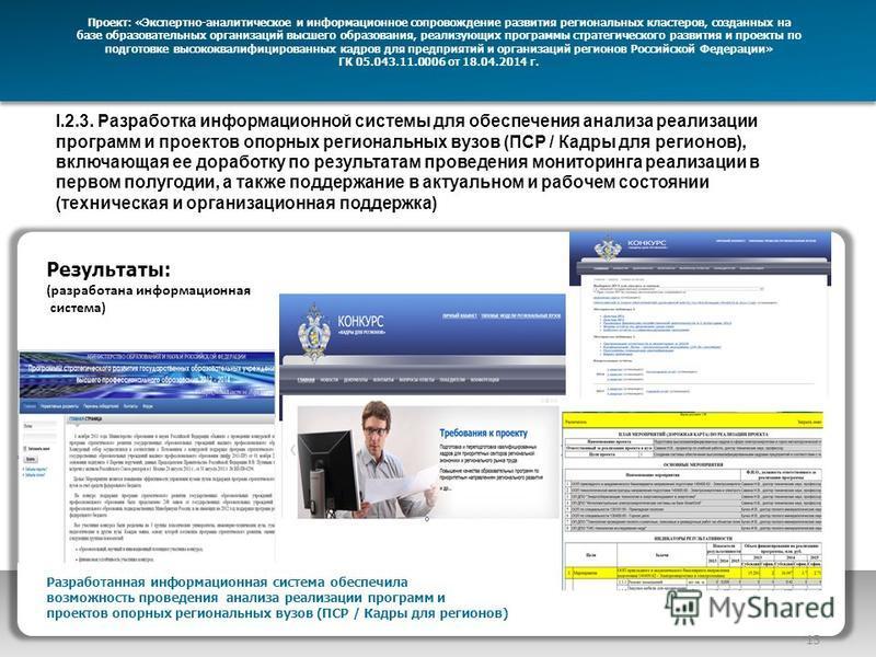 I.2.3. Разработка информационной системы для обеспечения анализа реализации программ и проектов опорных региональных вузов (ПСР / Кадры для регионов), включающая ее доработку по результатам проведения мониторинга реализации в первом полугодии, а такж