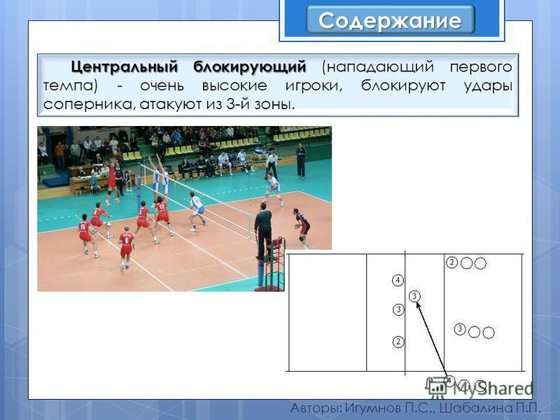 Авторы: Игумнов П.С., Шабалина П.П. Центральный блокирующий Центральный блокирующий (нападающий первого темпа) - очень высокие игроки, блокируют удары соперника, атакуют из 3-й зоны. Содержание