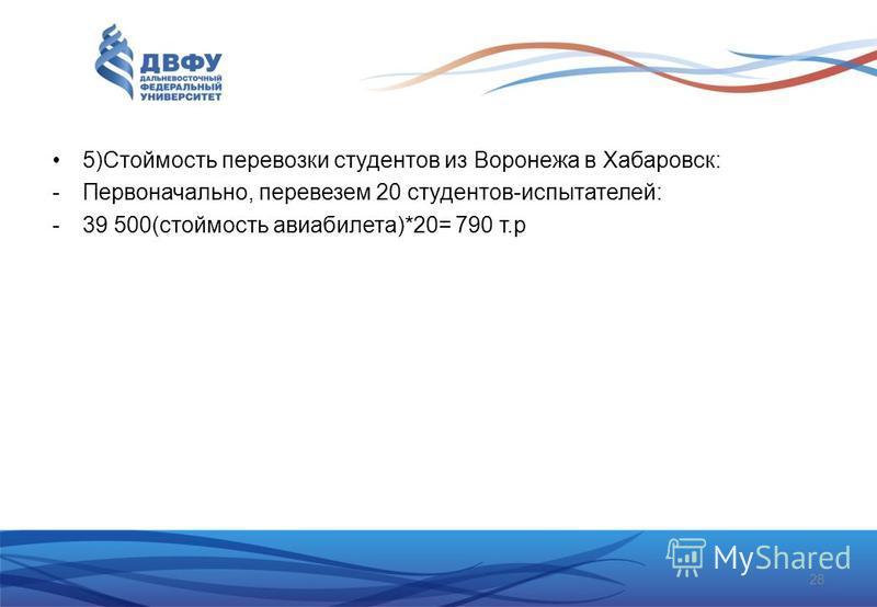 5)Стоймость перевозки студентов из Воронежа в Хабаровск: -Первоначально, перевезем 20 студентов-испытателей: -39 500(стоймость авиабилета)*20= 790 т.р 28
