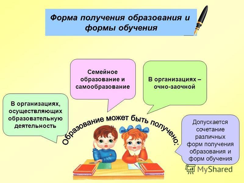 Форма получения образования и формы обучения В организациях, осуществляющих образовательную деятельность Семейное образование и самообразование В организациях – очно-заочной Допускается сочетание различных форм получения образования и форм обучения