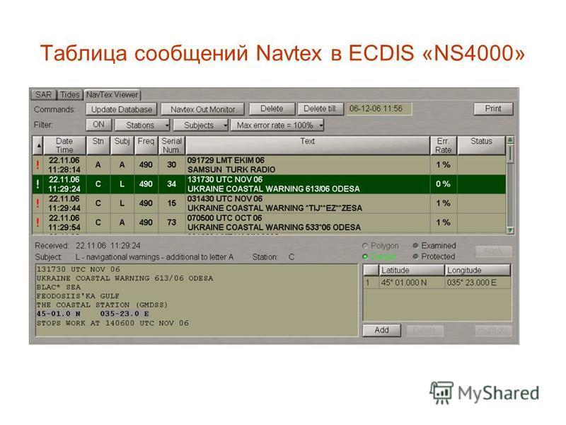 Таблица сообщений Navtex в ECDIS «NS4000»