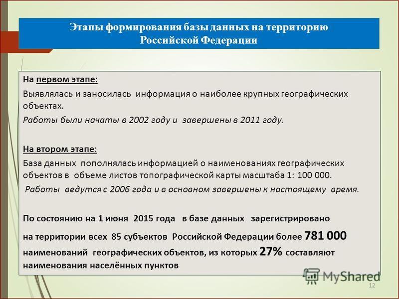 12 Этапы формирования базы данных на территорию Российской Федерации На первом этапе: Выявлялась и заносилась информация о наиболее крупных географических объектах. Работы были начаты в 2002 году и завершены в 2011 году. На втором этапе: База данных