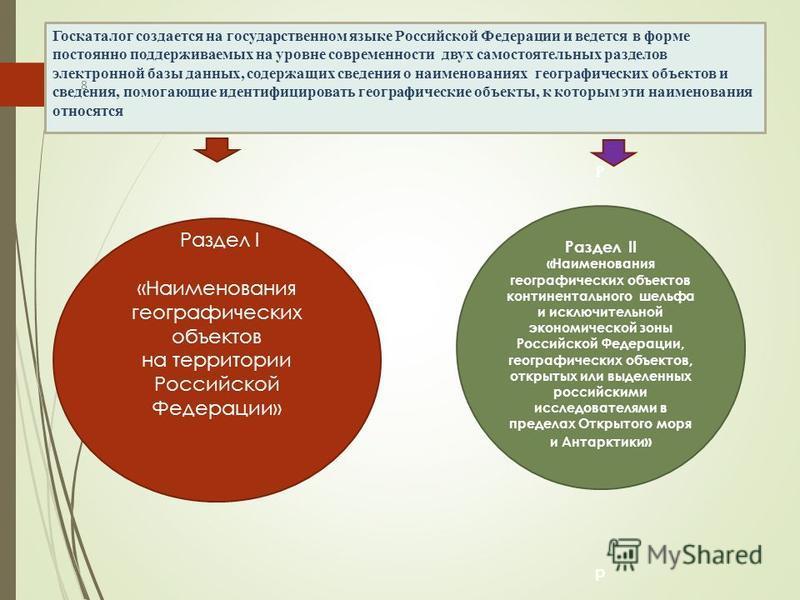 Госкаталог создается на государственном языке Российской Федерации и ведется в форме постоянно поддерживаемых на уровне современности двух самостоятельных разделов электронной базы данных, содержащих сведения о наименованиях географических объектов и