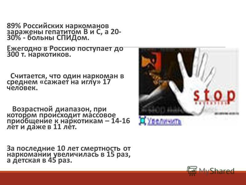 89% Российских наркоманов заражены гепатитом В и С, а 20- 30% - больны СПИДом. Ежегодно в Россию поступает до 300 т. наркотиков. Считается, что один наркоман в среднем «сажает на иглу» 17 человек. Возрастной диапазон, при котором происходит массовое