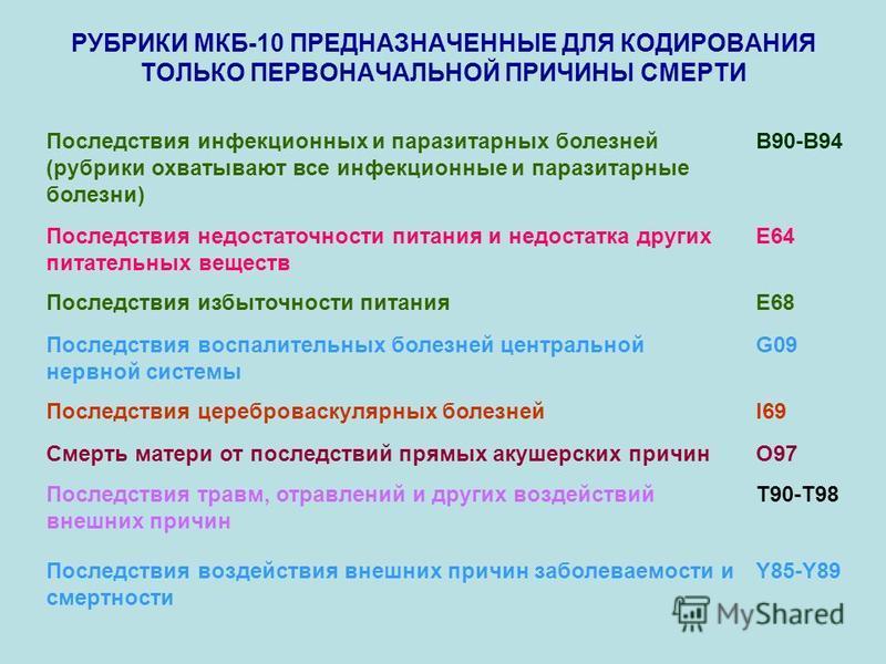 РУБРИКИ МКБ-10 ПРЕДНАЗНАЧЕННЫЕ ДЛЯ КОДИРОВАНИЯ ТОЛЬКО ПЕРВОНАЧАЛЬНОЙ ПРИЧИНЫ СМЕРТИ Последствия инфекционных и паразитарных болезней (рубрики охватывают все инфекционные и паразитарные болезни) В90-В94 Последствия недостаточности питания и недостатка