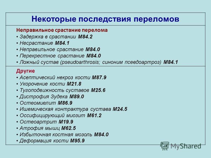 Некоторые последствия переломов Неправильное срастание перелома Задержка в срастании M84.2 Несрастание M84.1 Неправильное срастание M84.0 Перекрестное срастание M84.0 Ложный сустав (pseudoarthrosis; синоним псевдоартроз) M84.1 Другие Асептический нек