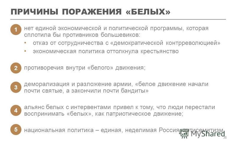 ПРИЧИНЫ ПОРАЖЕНИЯ «БЕЛЫХ» нет единой экономической и политической программы, которая сплотила бы противников большевиков: отказ от сотрудничества с «демократической контрреволюцией» экономическая политика оттолкнула крестьянство противоречия внутри «