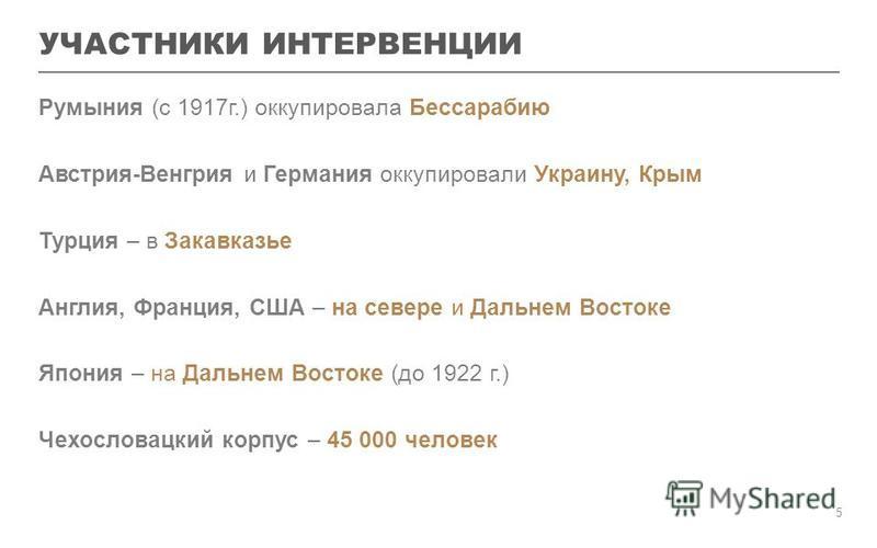 УЧАСТНИКИ ИНТЕРВЕНЦИИ Румыния (с 1917 г.) оккупировала Бессарабию Австрия-Венгрия и Германия оккупировали Украину, Крым Турция – в Закавказье Англия, Франция, США – на севере и Дальнем Востоке Япония – на Дальнем Востоке (до 1922 г.) Чехословацкий ко