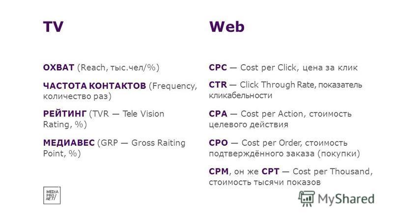 TV ОХВАТ (Reach, тыс.чел/%) ЧАСТОТА КОНТАКТОВ (Frequency, количество раз) РЕЙТИНГ (TVR Tele Vision Rating, %) МЕДИАВЕС (GRP Gross Raiting Point, %) Web CPC Cost per Click, цена за клик CTR Click Through Rate, показатель кликабельности CPA Cost per Ac