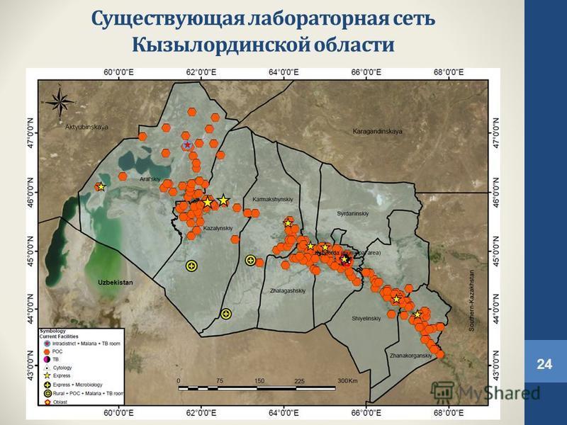 Существующая лабораторная сеть Кызылординской области 24