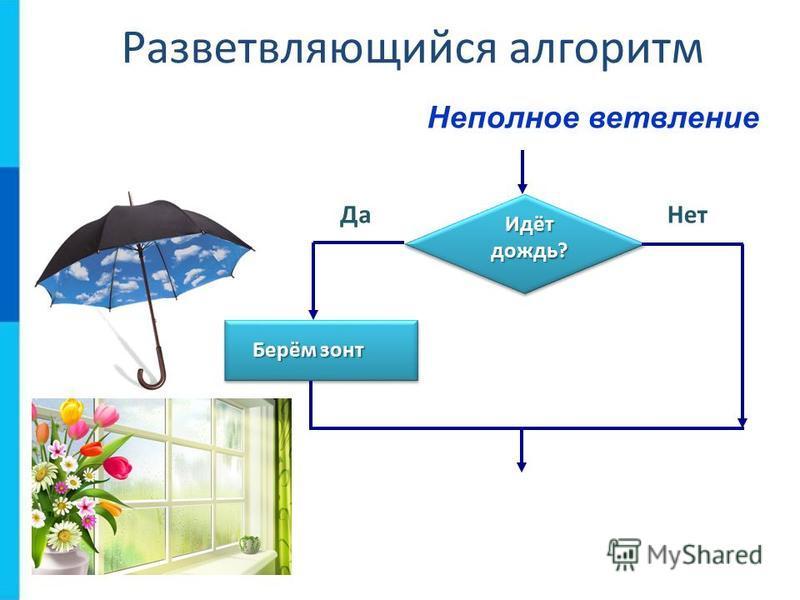Разветвляющийся алгоритм Идёт дождь? Нет Да Берём зонт Неполное ветвление