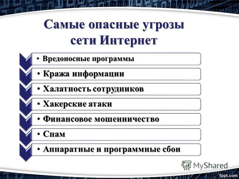 Самые опасные угрозы сети Интернет Вредоносные программы Вредоносные программы Кража информации Кража информации Халатность сотрудников Халатность сотрудников Хакерские атаки Хакерские атаки Финансовое мошенничество Финансовое мошенничество Спам Спам