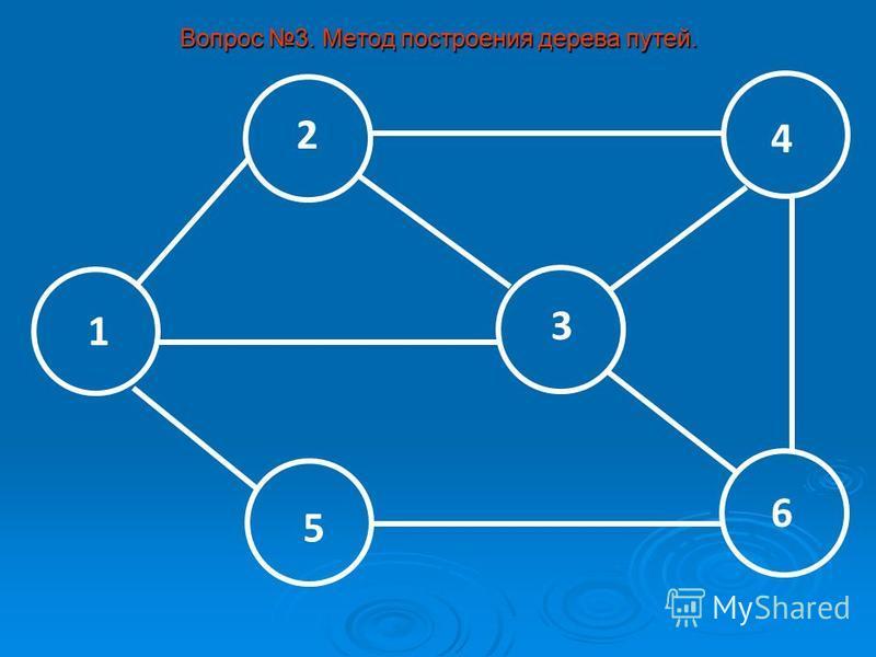 Вопрос 3. Метод построения дерева путей. 2 5 6 3 4 1