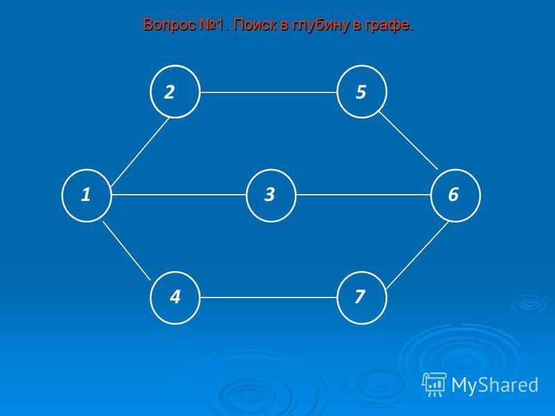 Вопрос 1. Поиск в глубину в графе. 25 136 47