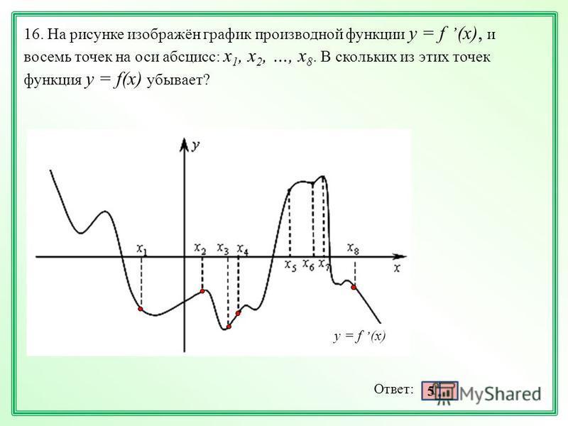 16. На рисунке изображён график производной функции у = f, (x), и восемь точек на оси абсцисс: х 1, х 2, …, х 8. В скольких из этих точек функция у = f(x) убывает? Ответ: у = f, (x) 5