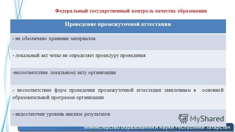 Министерство образования и науки Республики Татарстан 2 Проведение промежуточной аттестации - не обеспечено хранение материалов - локальный акт четко не определяет процедуру проведения -несоответствие локальному акту организации - несоответствие форм