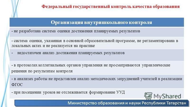 Министерство образования и науки Республики Татарстан 3 Организация внутришкольного контроля - не разработана система оценки достижения планируемых результатов - система оценки, указанная в основной образовательной программе, не регламентирована в ло