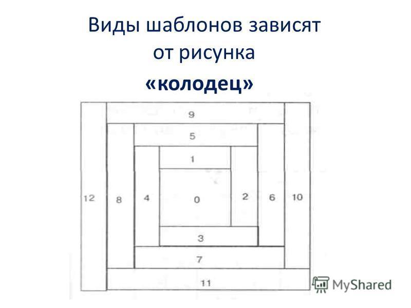 Виды шаблонов зависят от рисунка «колодец»