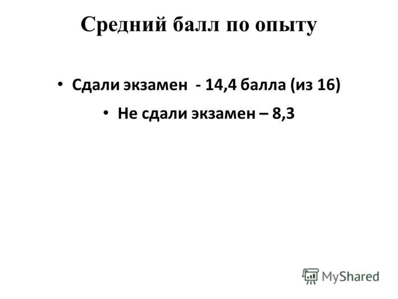 Средний балл по опыту Сдали экзамен - 14,4 балла (из 16) Не сдали экзамен – 8,3