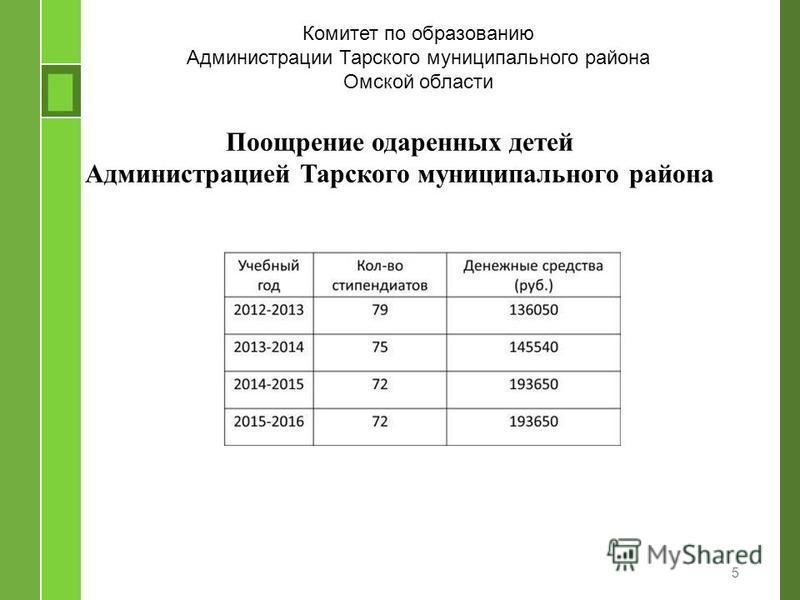 Комитет по образованию Администрации Тарского муниципального района Омской области Поощрение одаренных детей Администрацией Тарского муниципального района 5